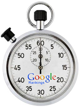 Google rankings stop watch
